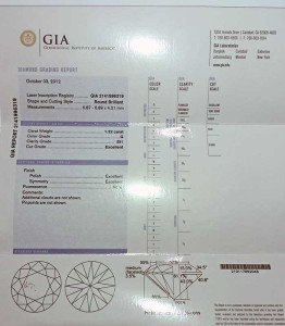 GIA Certification Example
