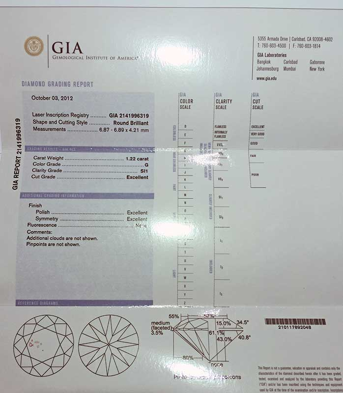 Hod Has A Gia Diamond Certification House Of Diamonds Kansas City